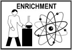 Plutonium Enrichment