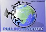 Pulling A Vortex Globe