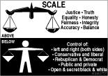 Scale Occult Hermeneutics