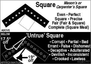 Mason's Square - Hermeneutical Occutl