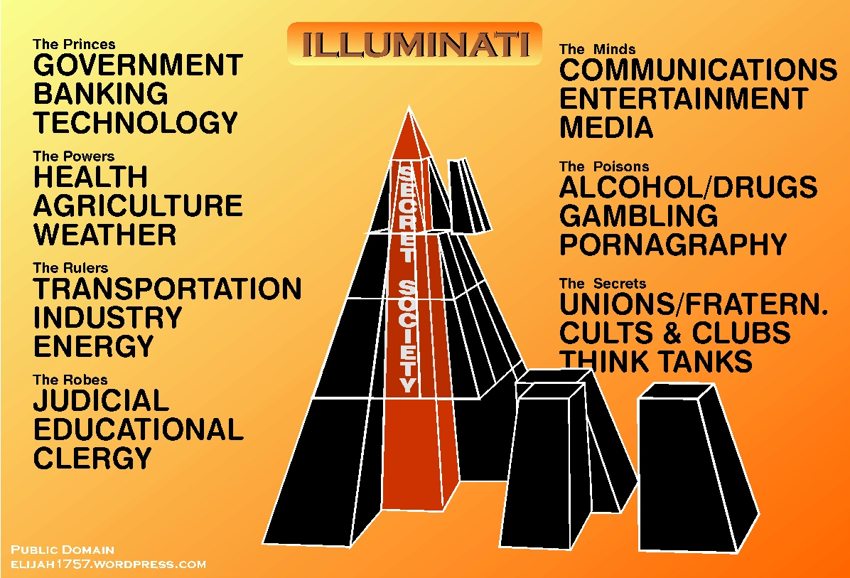 Illuminati Secrets 9 11Illuminati Secrets 911