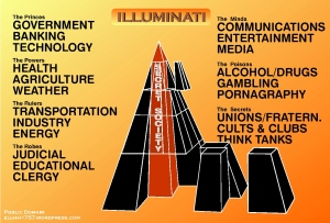 Illuminati Secret Society Crash Course